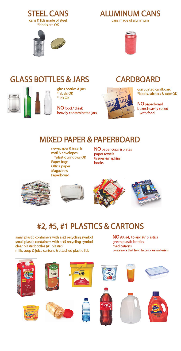 Common recycling combo for website.jpg