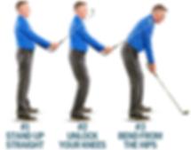 Golf Basics