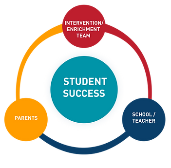 Student Success circle-01.png