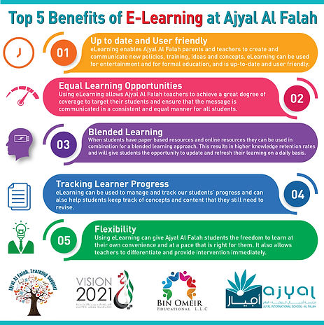 Top 5 Benefits of E-Learning at Ajyal Al