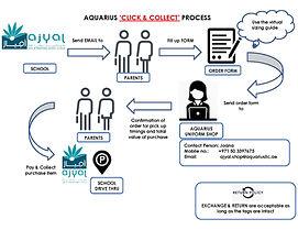 AQUARIUS 'CLICK & COLLECT' PROCESS - AJY