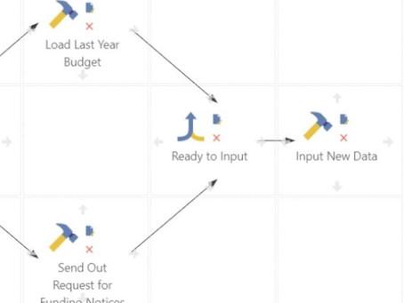 Workflow Pattern - Synchronization