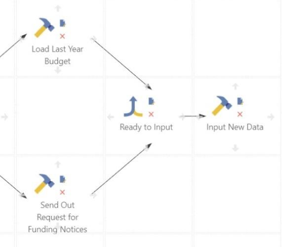 Workflow pattern synchronization graphic