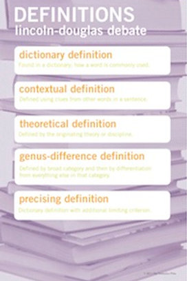 LD Definitions Poster