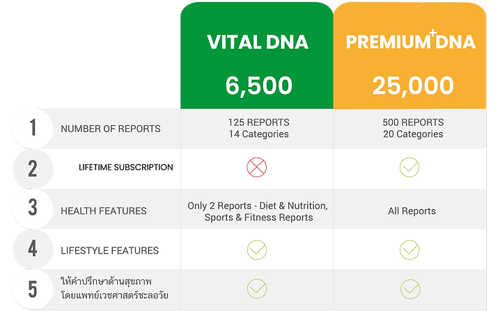 Pricing-Table_DNA.png