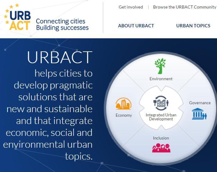 URBACT Sotenibilidad Urbana