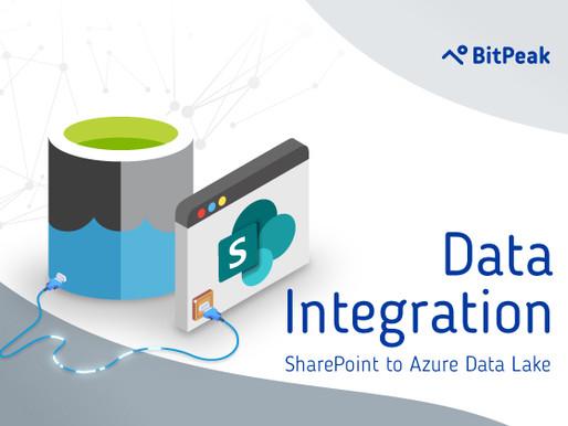 Integracja danych z SharePoint do Azure Data Lake
