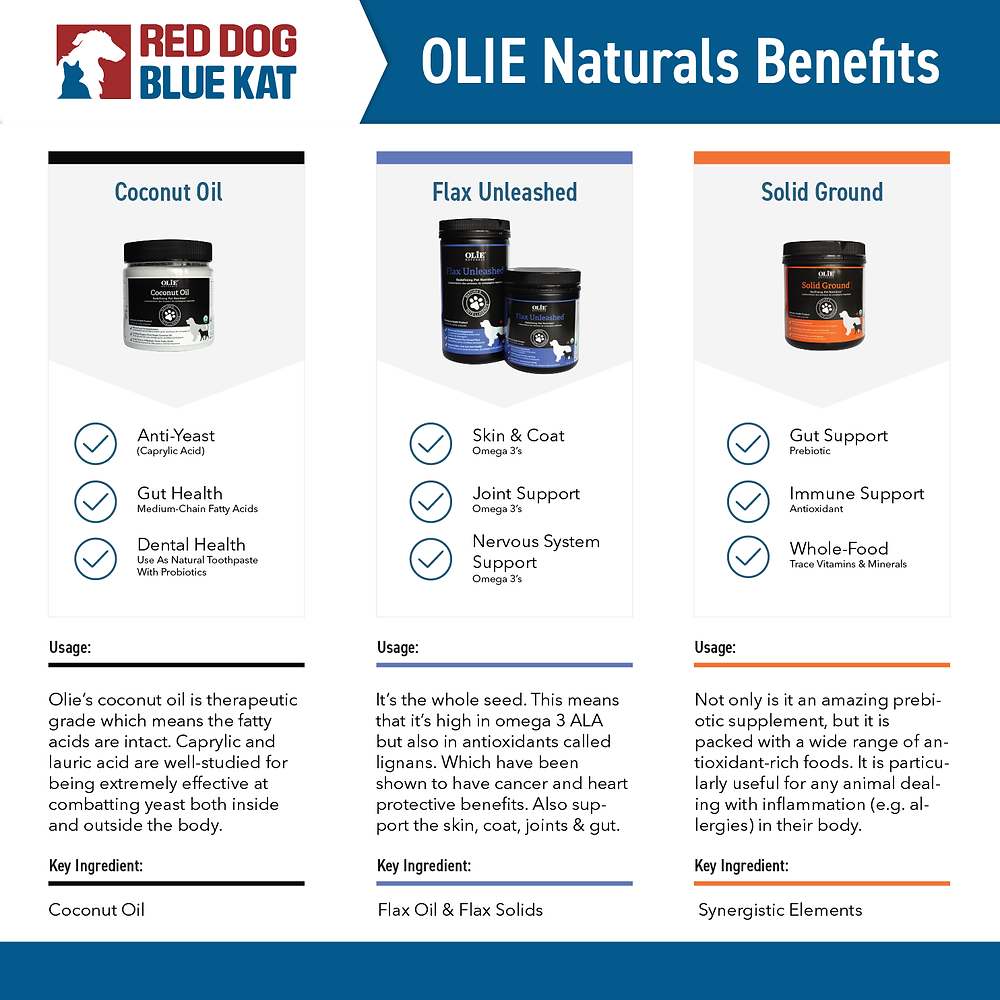 OLIE Naturals Product Sheet