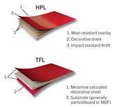 HPL_TFL.jpg