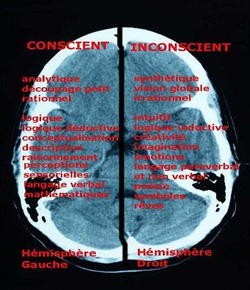 conscient et inconscient.jpg