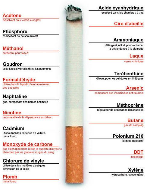composition_cigarette.jpg
