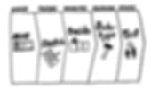 design sprint roadmap.png
