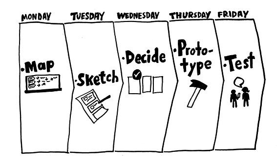 design sprint roadmap.png