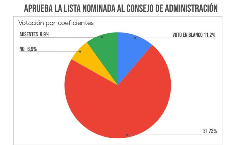 reporte-votaciones.jpg