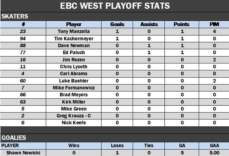 EBC Playoffs.jpg