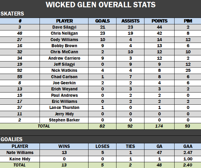 WICKED GLEN OVERALL.png