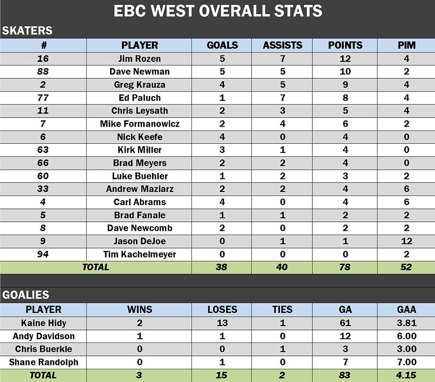 EBC Overall.png