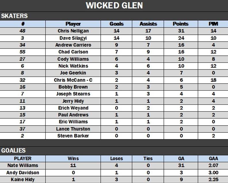 Wicked Glen.jpg