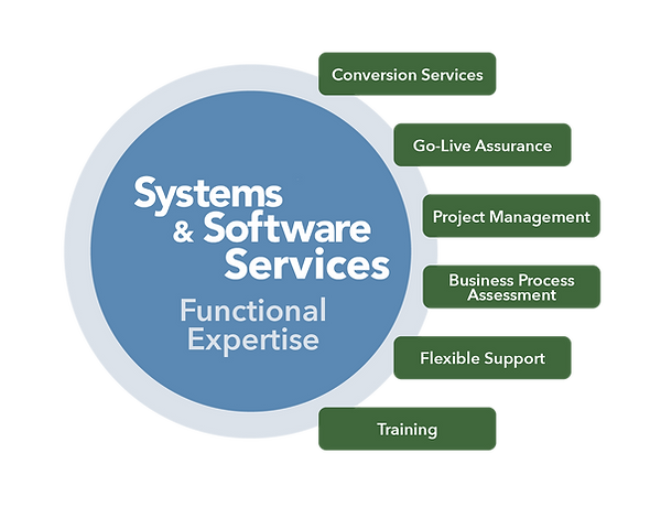 ss services graphic-01-01.png