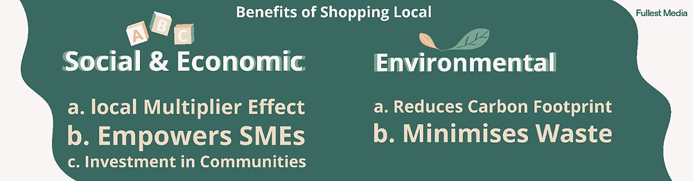 The sustainable benefits of shopping local