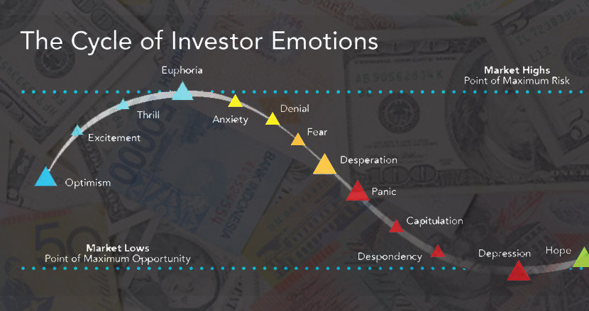 cycle-of-investor-emotions3.jpg
