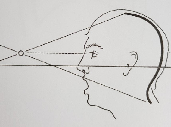 Projection of the sound