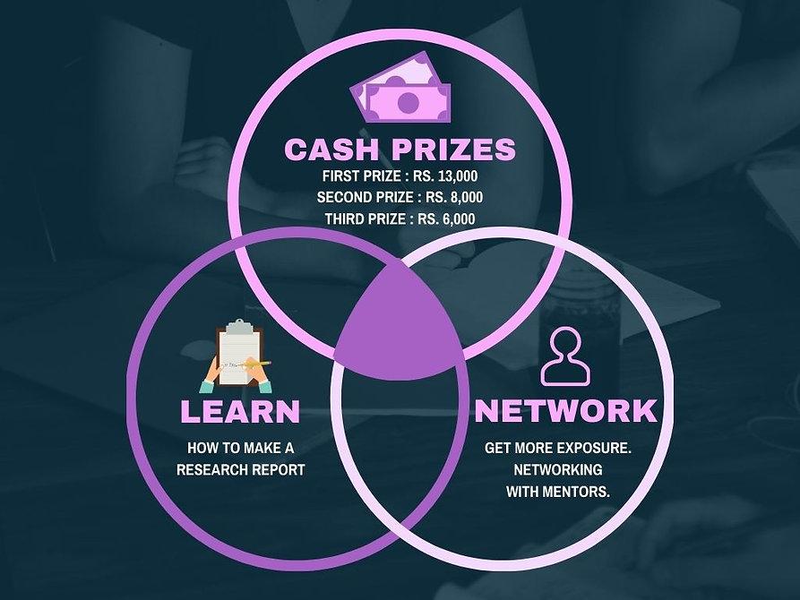 Innovate Value by Design Venn Diagram (4