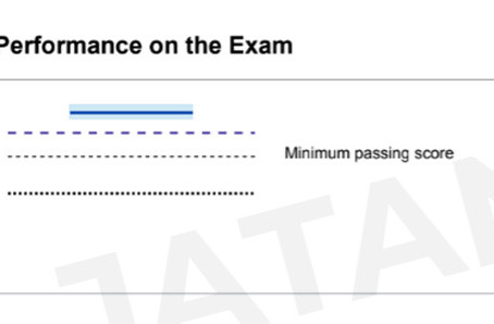 How I scored a 99.9 percentile in CFA Level 1!
