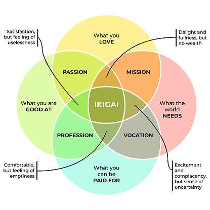 IKIGAI-001-01.jpg