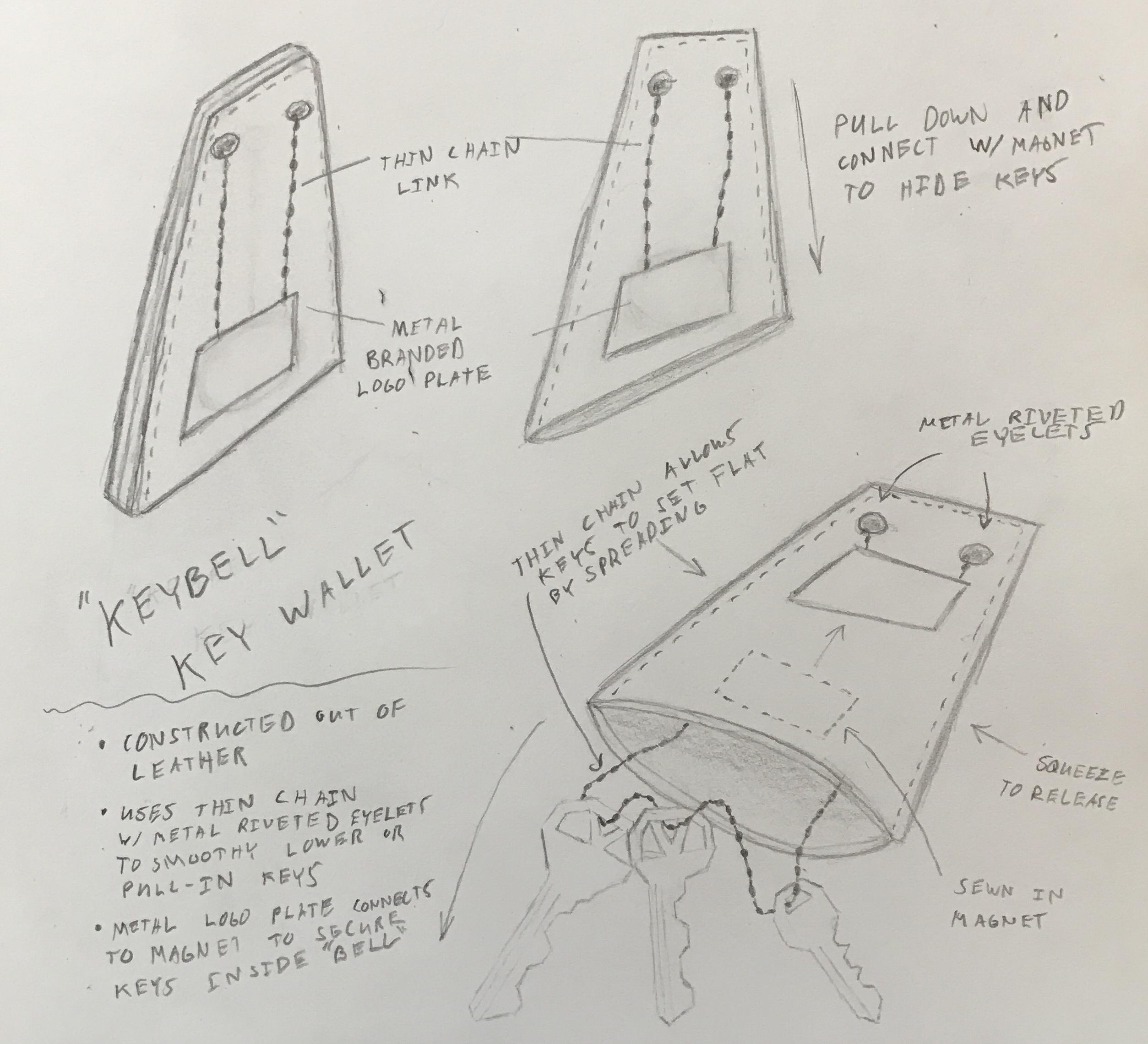 Keybell