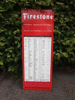 Firestone Email-Pneutabelle