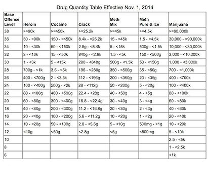 Drug-Quantity-Table-2014-Nov-Thumbnail-4
