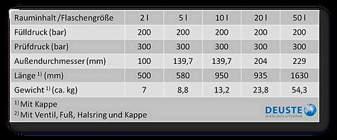 Stahl-Flaschen_edited.png