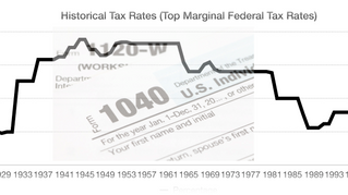 A BRIEF HISTORY OF TAX CUTS - HISTORICAL NOTE