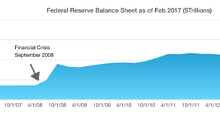 HOW THE FED BALANCE SHEET WILL AFFECT MORTGAGE RATES - MONETARY POLICY