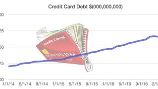 CONSUMER CREDIT CARD DEBT HITS $1 TRILLION - CONSUMER FINANCE