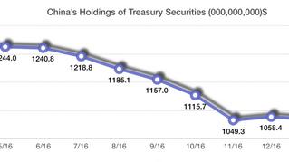 CHINA BUYING U.S. TREASURIES AGAIN - GLOBAL FIXED INCOME