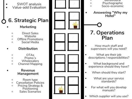 The progress of a Business Plan