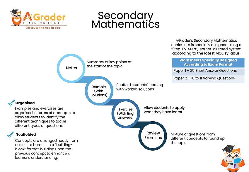 S2 Math structure | Secondary 2 Tuition Centre | AGrader Learning Centre