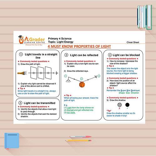 P4 Science Cheat Sheet - Light Energy