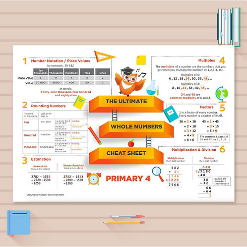 P4 Math Cheat Sheet - Whole Numbers