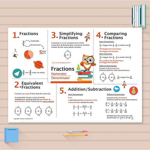 P3 Math Cheat Sheet - Fractions
