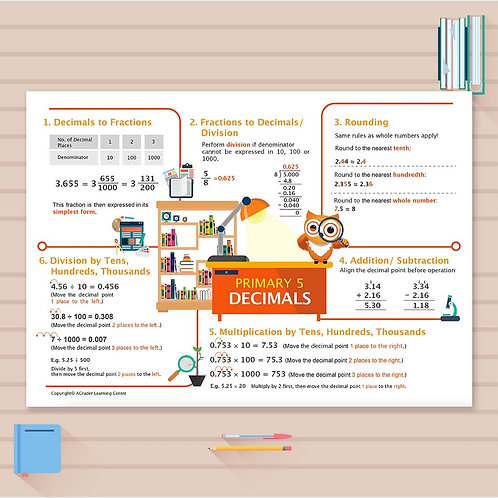P5 Math Cheat Sheet - Decimals