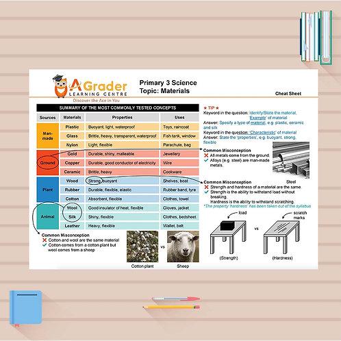 P3 Science Cheat Sheet - Materials