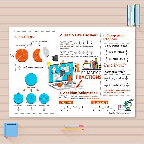 P2 Math Cheat Sheet - Fractions