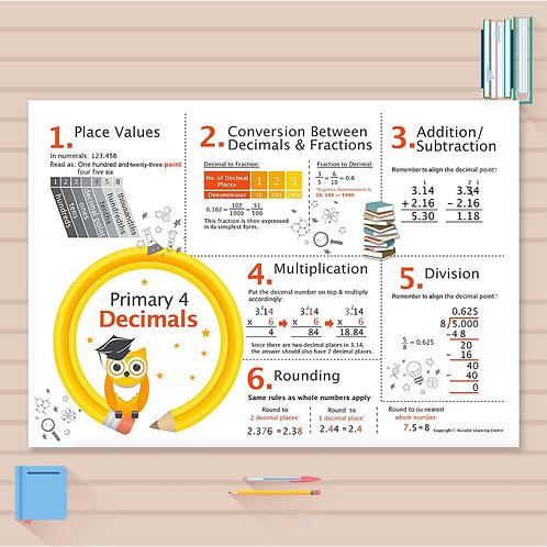 P4 Math Cheat Sheet - Decimals