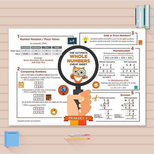 P3 Math Cheat Sheet - Whole Numbers