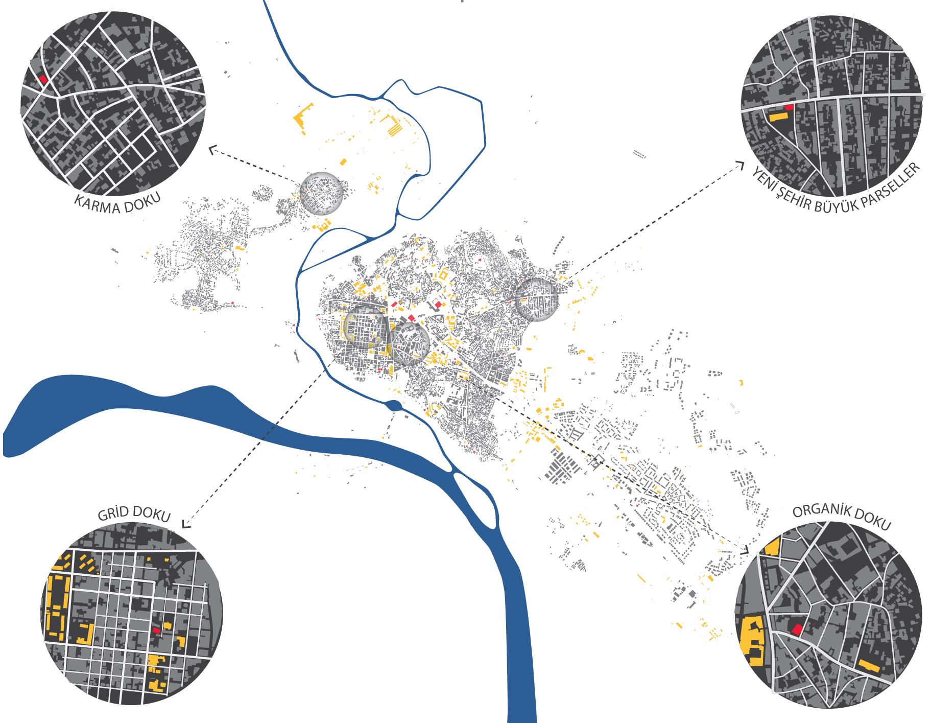 Urban Strategic Planning for Edirne