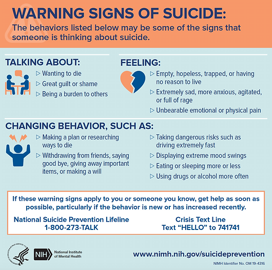Warning Signs of Suicide.png