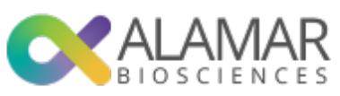 Alamar Biosciences Completes $80M Series B Fundraising to Bring UnprecedentedPerformance to the Pro